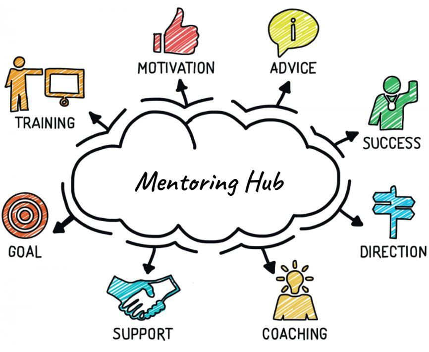 Mentoring Hub (B) Image for Page